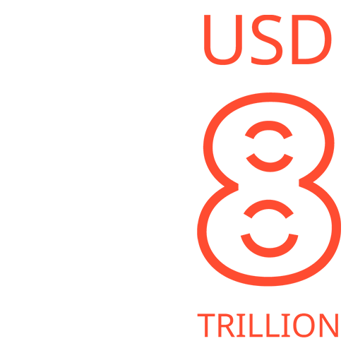 USD 8 Trillion